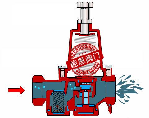 减压阀 铜减压阀  200p减压阀为一直接式可调减压阀,采用隔膜型水力图片