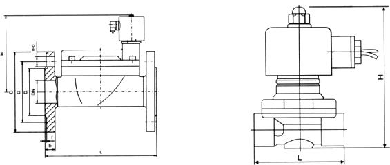 安装须知: 1、安装时电磁阀线圈向上,并保持垂直位置,电磁阀上箭头或标记应与管道流向一致,不得安装在有溅水或漏水的地方。 2、电磁阀的工作介质应清洁无颗粒杂质,电磁阀内件表面上的污物及过滤器,需定期清洁干净。 3、在电磁阀发生故障时,为了及时隔离电磁阀,并保证系统正常运行,最好安装旁路装置(如图一)。 4、在管路系统中,安装在支路上的电磁阀通径应小于主管道阀门的通径(如图二)。 5、安装在电磁阀前,管道必须清洗干净。建议在阀前安装过滤器,蒸汽管道安装疏水阀。 6、不能将阀安装在管道的低凹处,以免因蒸汽冷凝