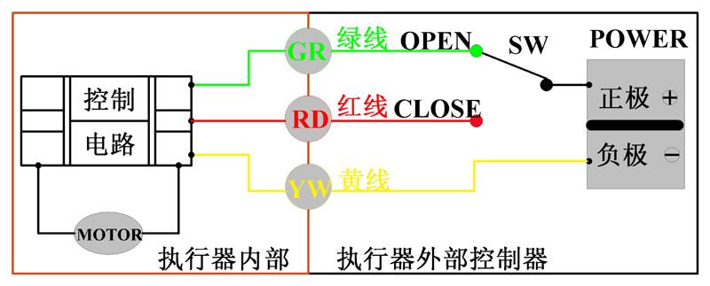 2,控制接线方式-3线