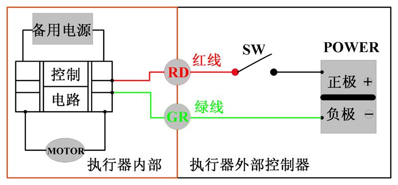 微型电动球阀|微型电动二通球阀; 5,快开快闭接线说明; 微型电动球阀